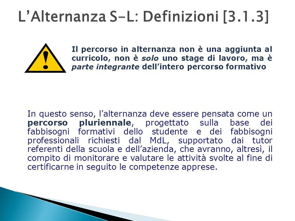 L'Alternanza S-L: Definizioni [3.1.3]